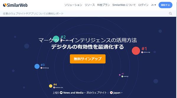 「SimilarWeb」はPV数調査に使うものでは無い