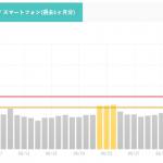 0606検索エンジン変動率一覧-SEO研究所サクラサクラボ-www.sakurasaku-labo.jp_
