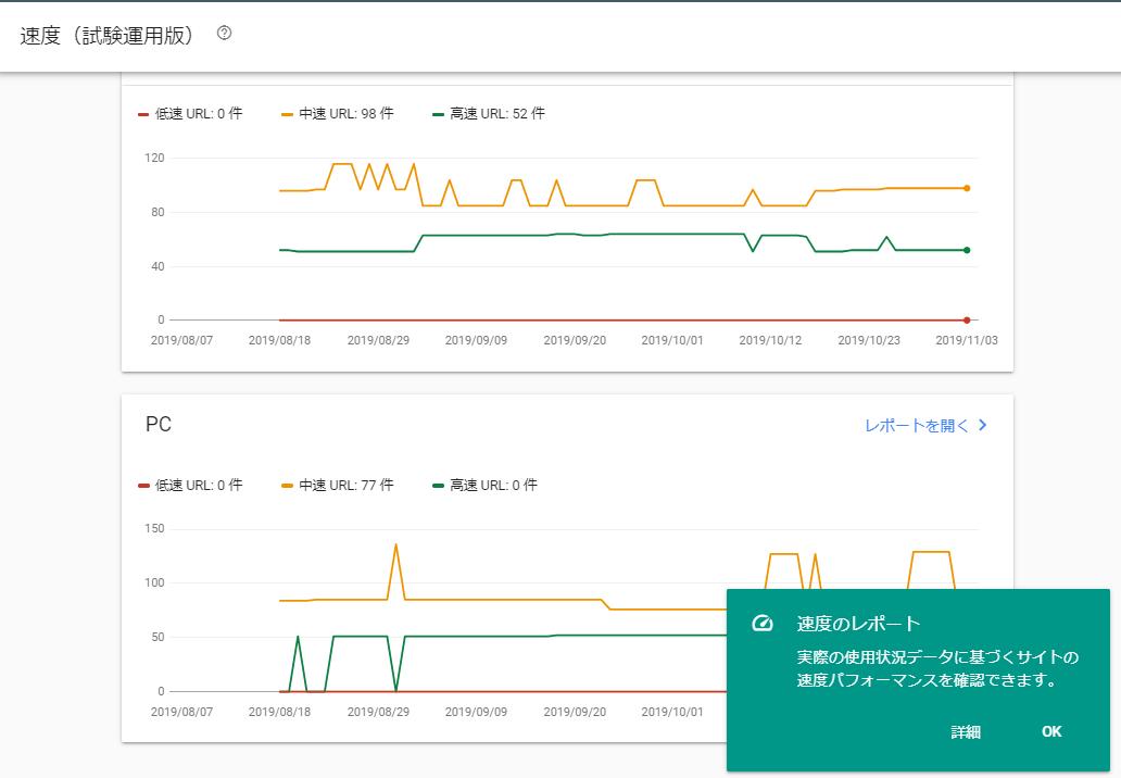 新しいGoogle-Search-Consoleの速度レポートの公開